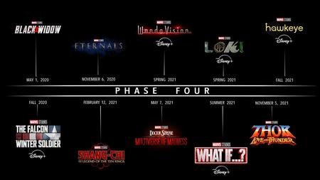 Marvel Section four: Movies, Sequence, Information, Trailers, Rumours And Launch Dates