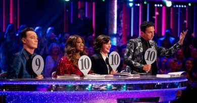 Strictly Come Dancing 2021 Contestants, Release Date and News